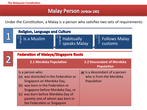 Definition of Malay (Article 160 of the Malaysian Constitution). Source: Wikimedia.